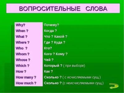 как читается по английски слово why