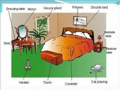 как будет по английски спальня