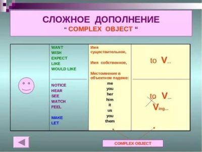 что такое complex object
