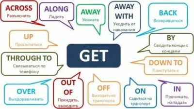 как переводится get up