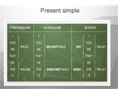 что такое present simple в английском языке