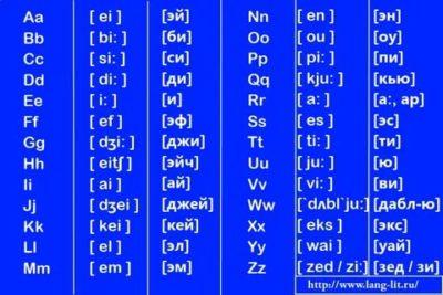 как читается алфавит на английском