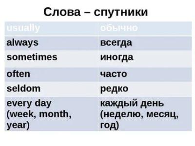 как переводится слово always
