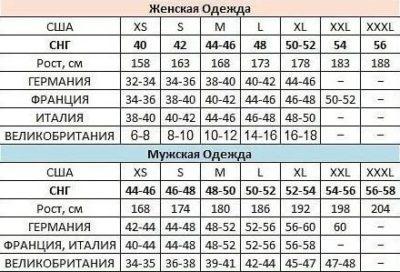 как переводится size на русский