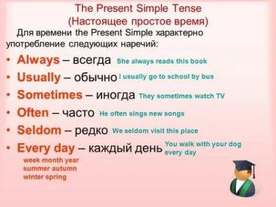 как переводится с английского на русский simple