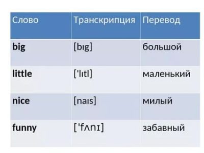 как переводится слово less