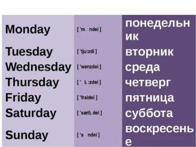 как по английски пятница