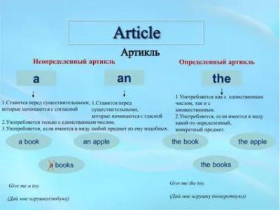 как употребляются артикли в английском языке