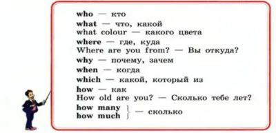как по английски пишется слово