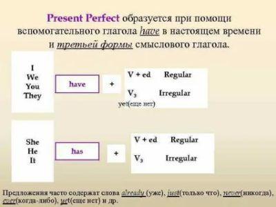 как образуется present perfect