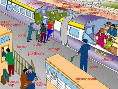 как по английски вокзал